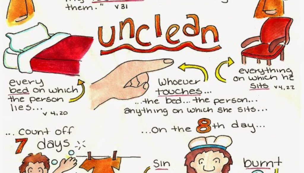Leviticus 15:1-33 Discharges