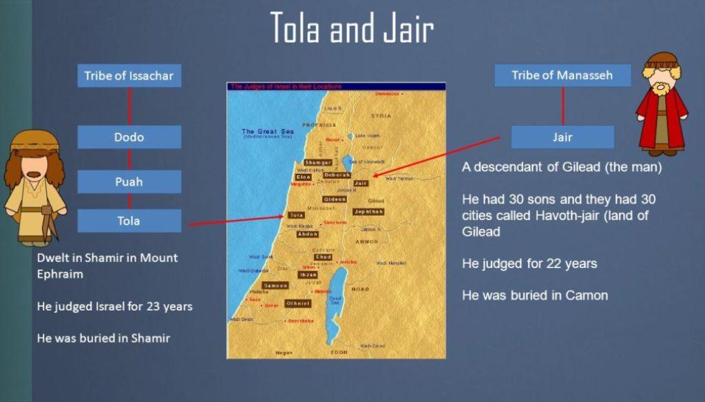 Judges 10:1-5 Tola & Jair