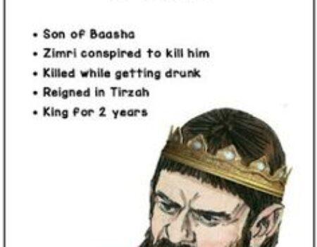 1 Kings 16:8-14 Elah's Reign