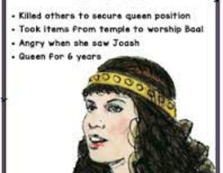 2 Kings 11:1-3 Athaliah's Reign