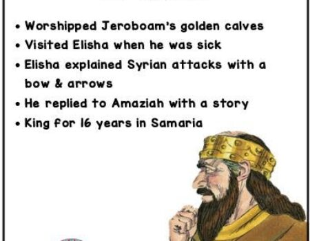 2 Kings 13:10-13 Jehoash's Reign