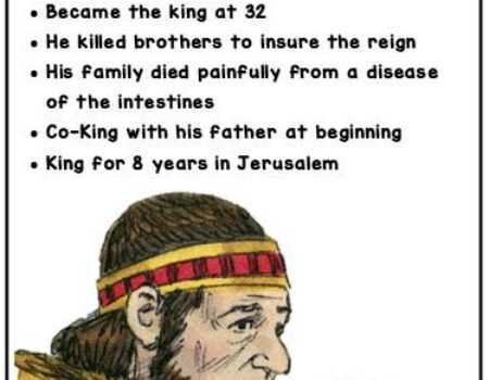 2 Kings 8:16-24 Jehoram's Reign
