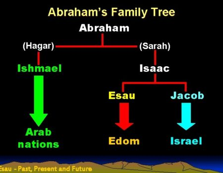1 Chronicles 1:28-54 Abram to Jacob